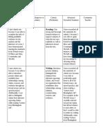 formal reflections 1 - google docs