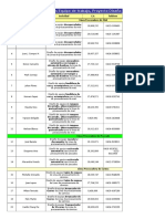 Datos Equipo Proyecto Diseño de Líneas_Ene2013_Actualizado
