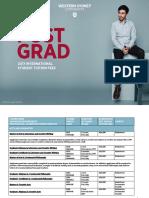 Western Sydney University Postgraduate Courses
