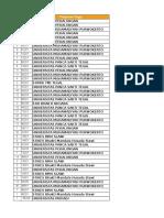 Data Pt Tegal