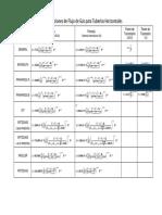 Ecuaciones de Flujo de Gas Para Tuberias