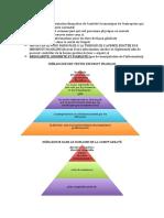 Comptabilité fichePDF