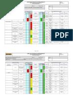 Matriz de Riesgos procesos de mecanizado