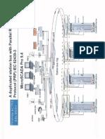 Arquitectura de 500 kV.pdf