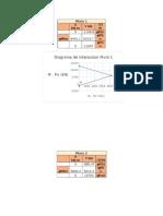 informe diagramas
