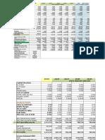 Scenario Valuations MLBI 5 Years (1)