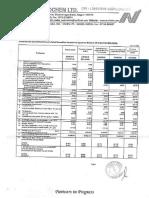 Standalone Financial Results for September 30, 2016 [Result]