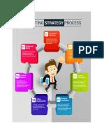 Dr.raj Jieyin Strategic Implementation