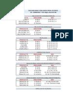 Catalogo de Productos de Acero y Soldadura