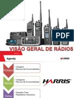 CAP02_Radios Overview_Brazil_ptBR.pdf