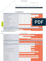 QuarkXPress Version Comparison