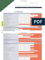 QuarkXPress Version Comparison