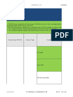 KQI&KPI Dictionary Template