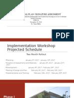 robert leaverton cur516 signature assignment presentation
