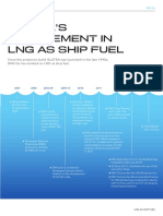 Involvement in LNG as Ship Fuel