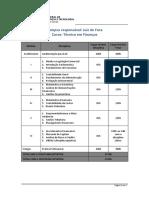 GradeCurricular - Financas - Juiz de Fora.pdf