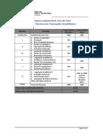 GradeCurricular - Transacoes Imobiliarias - Campus Juiz de Fora.pdf