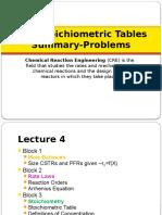 Stoichiometric Table