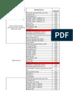 Catalogo de Estructuras de Cfe
