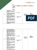 Planificação AEC 3ºAno