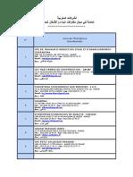 شركات البناء والأشغال العمومية بالمغرب 2014