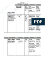 donato - curriculum mapping