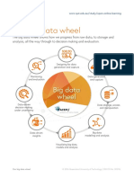 ACEMS Our Big Data Wheel