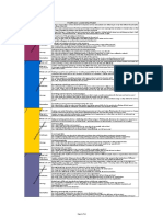 Healthcare Leadership Model Mapping Template for Screen and Print EXCEL