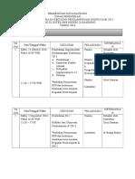 Jurnal Kegiatan Implementasi KUR 2013