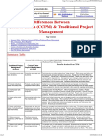 Project Management Sorts