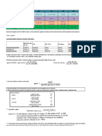 Imp Water Parameters