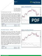 Premarket Technical&Derivative Angel 21.12.16