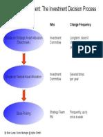 80478443-Portfolio-Management-investment-Decision-Process-Marc-Lussy.pdf