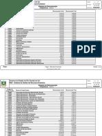 Cargos_Venc_GOV3032.pdf