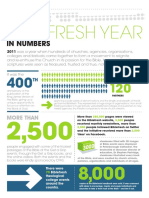 The Biblefresh Year in Numbers