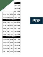 Ordinal Numbers Bingo Printable