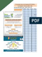 NTSE Stage 1 2016 17 Rajasthan SAT 06-11-2016 Answer Key