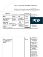 PLANEACION METODOLÓGICA DE ACTIVIDADES DE ENSEÑANZA1