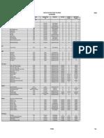pcematrix.pdf