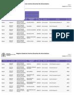 Listado centros privados Madrid.pdf