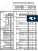 Estado de Resultados y Situacion Finamciera 2015