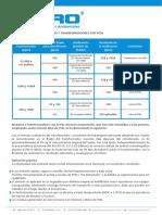 Descontaminacion de Aceites y Transformadores Con Pcbs