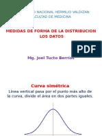 Medidas de La Forma de Curva