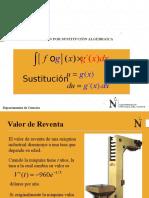 2_Integracion Por Sustitucion Algebraica