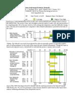 Sales AP Report