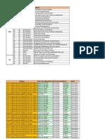 11-11-2016 TOC_SLM_Even Sem_Completion Dates_Updated TOC Status