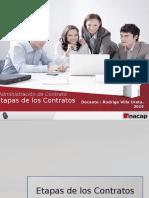 1_Etapas de Los Contratos-1