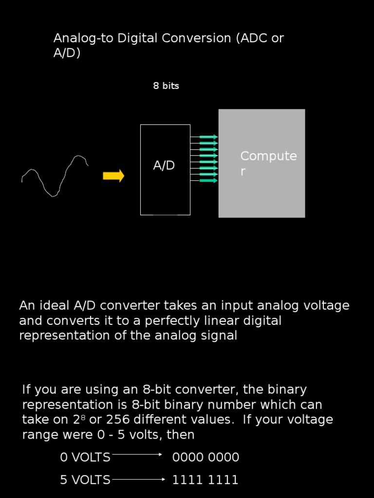 U4T5 | Analog To Digital Converter | Digital To Analog Converter