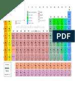 Tabela Química