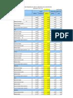 IPCO-INDICES+DE+LA+CONSTRUCCION_PROV_01_16